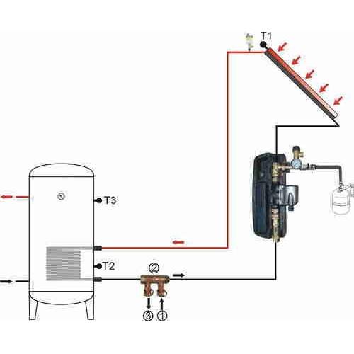 Grup de pompare SR881 controler integrat 868C9 - schema de montaj in instalatie
