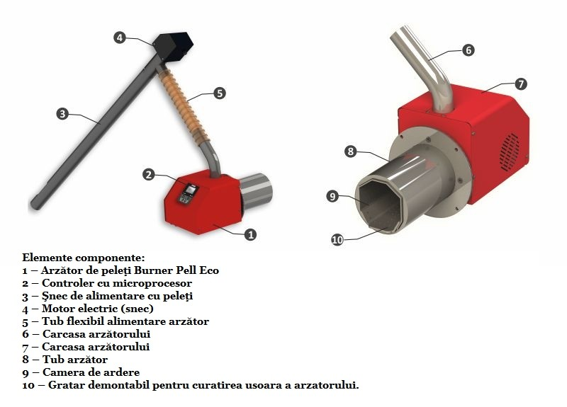 Arzator de peleti BURNIT PELL ECO - elemente componente