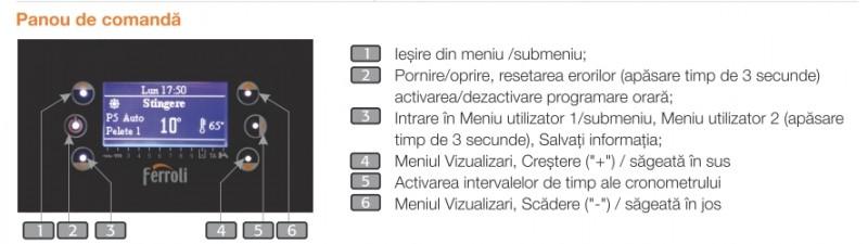 Panou de comanda centrala termica pe peleti Ferroli BioPellet Pro