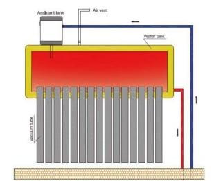 Panou solar Q Solar Premium nepresurizat Boiler INOX 100 litri -  schema