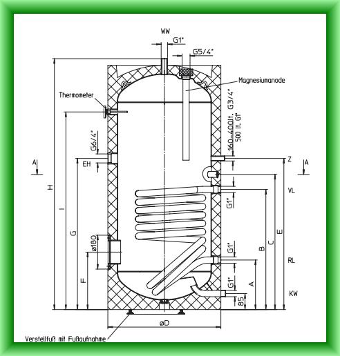 Boiler pentru preparare apa calda cu o serpentina AUSTRIA EMAIL HT ERM - desen tehnic