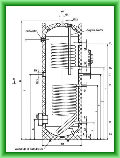 Boiler pentru preparare apa calda cu doua serpentine AUSTRIA EMAIL HT 200 ERMR - desen tehnic