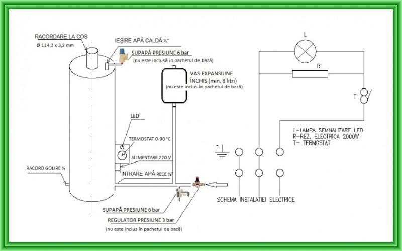 Schema de montaj boiler pe lemn cu rezistenta electrica
