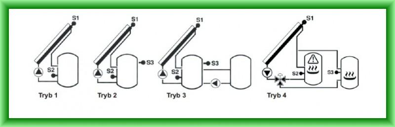 Controler universal cu microprocesor si 3 senzori EUROSTER 813 - scheme cu modurile de functionare