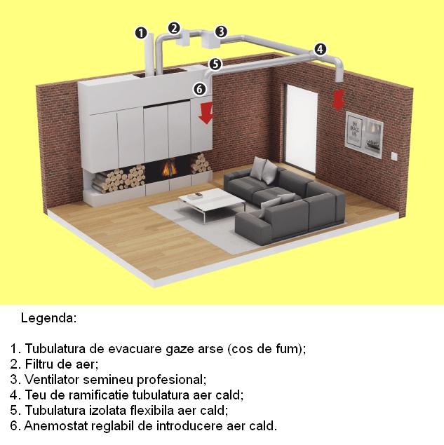 Ventilator de aer cald cu termostat pentru seminee AN1 400 mc/h - exemplu de montaj in instalatie