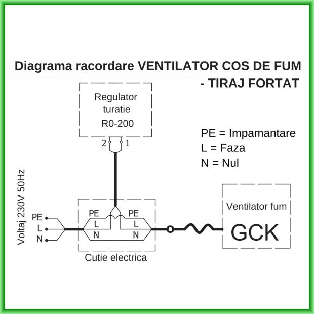 Regulator de turatie pentru ventilatoare de aer cald RO-200 - schema electrica de conectare