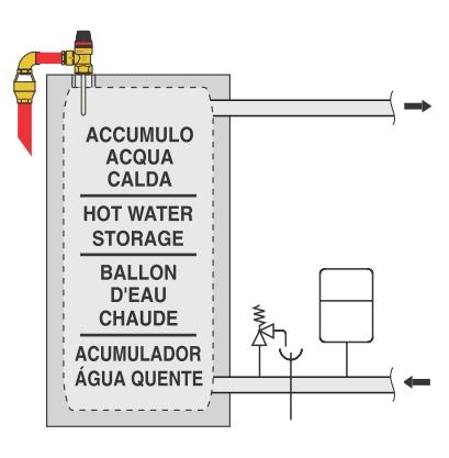 Supapă de siguranță combinată temperatură și presiune 90 °C si 3 bar - exemplu de montaj