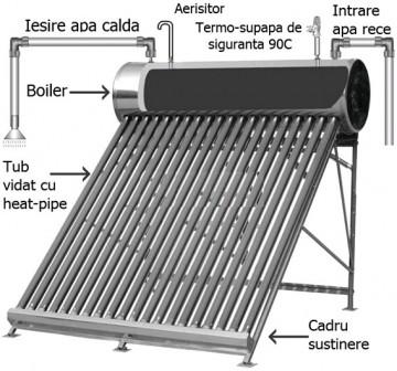 Poza Schema de montaj panou solar presurizat cu boiler INOX