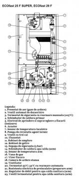 Poza Centrala termica pe gaz ARCA ECOFAST - componente principale