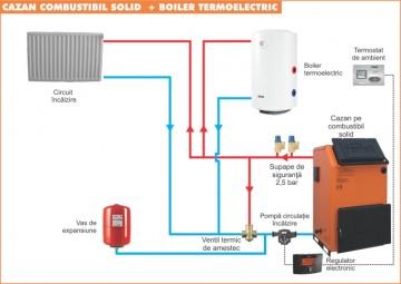 Poza Schema de montaj cu boiler termoelectric