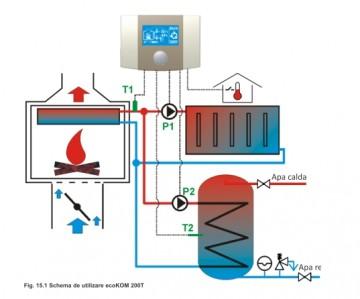 Poza Regulator digital Ferroli ecoKOM 200T - schema functionala