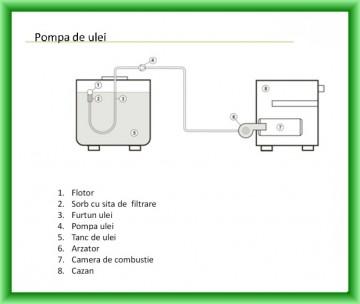 Poza Schema de montaj pompa de ulei