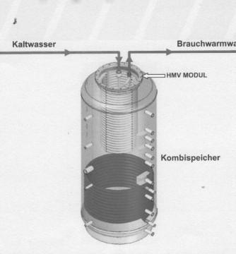Poza Puffer combi Kruger Heizung MT1 500 litri cu o serpentina si serpentina acm din inox - racordare conducte apa rece si calda