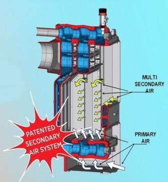 Poza Centrala termica pe lemn din fonta DUNATECH - schema de circulatie aer de combustie