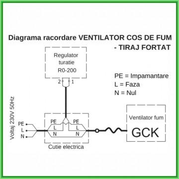 Poza Regulator de turatie pentru ventilatoare de aer cald RO-200 - schema electrica de conectare