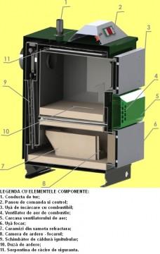 Poza Centrala termica pe lemn cu gazeificare ORLAN SUPER 130 kW - elemente componente