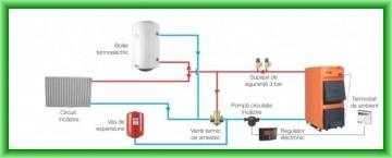 Poza Centrala termica pe lemn Ferroli FSB PRO N - schema de montaj in instalatia de incalzire